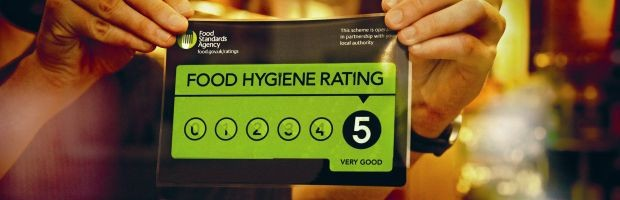 Food Hygiene Rating Certificate
