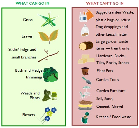 What can and can't go in the garden waste brown bin