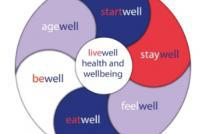 6 themes of livewell